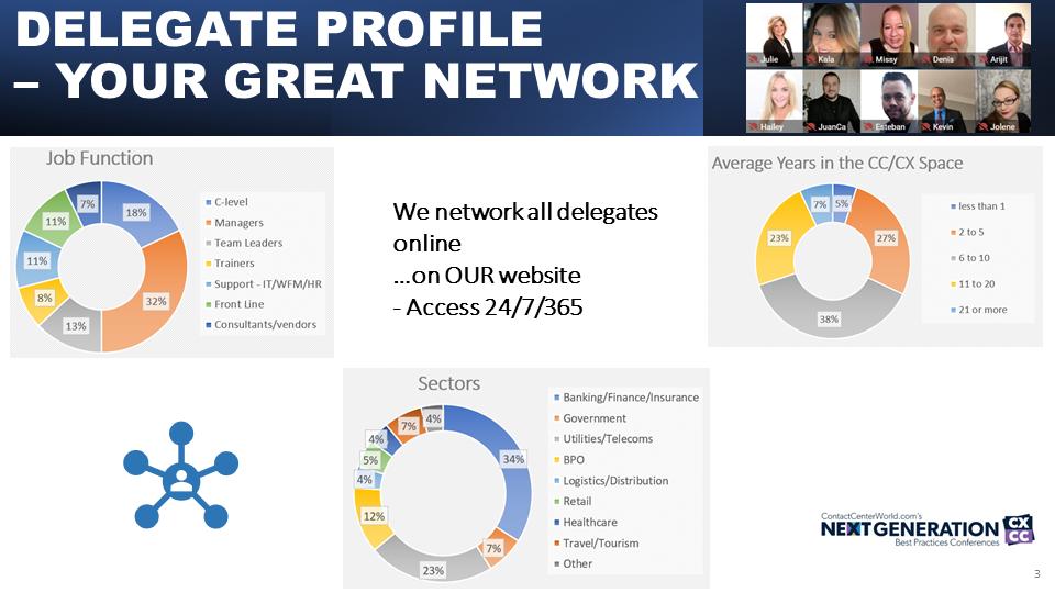 delegate profile